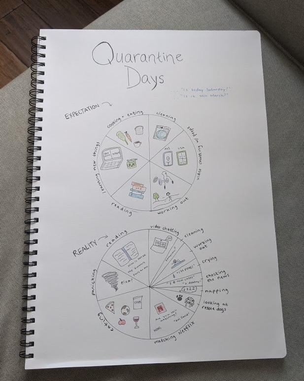 quarantine days doodle